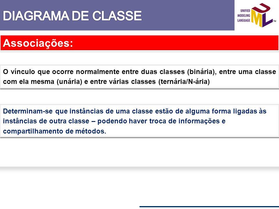 DIAGRAMA DE CLASSE Associações: