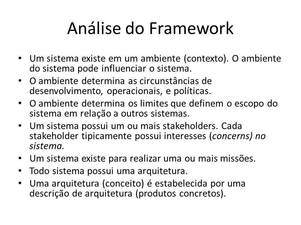 Análise do Framework Um sistema existe em um ambiente (contexto). O ambiente do sistema pode influenciar o sistema.