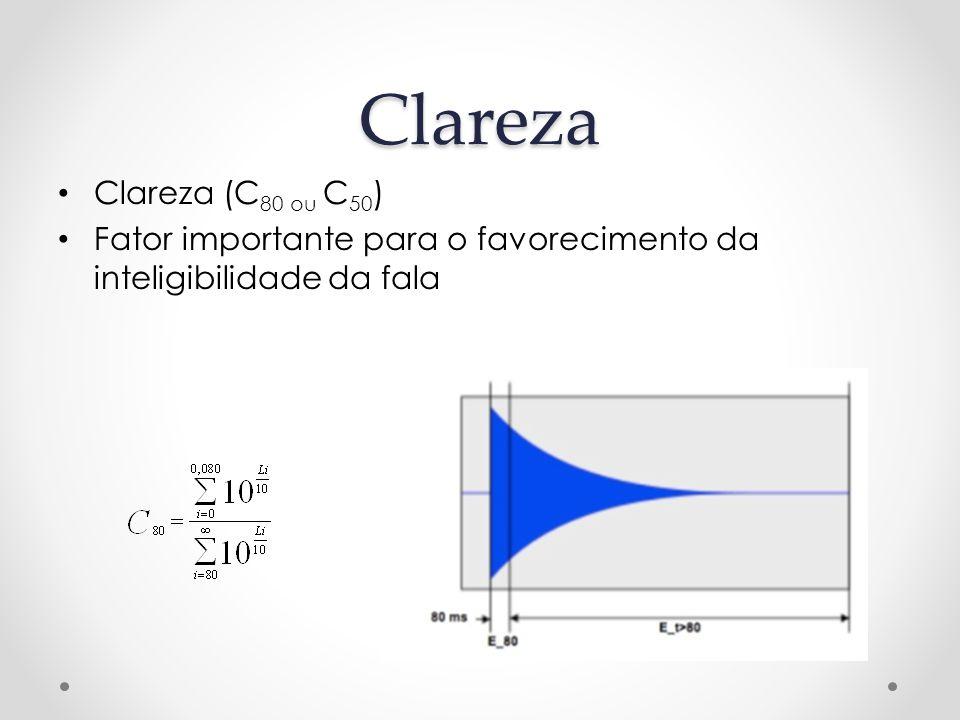 Clareza Clareza (C80 ou C50)