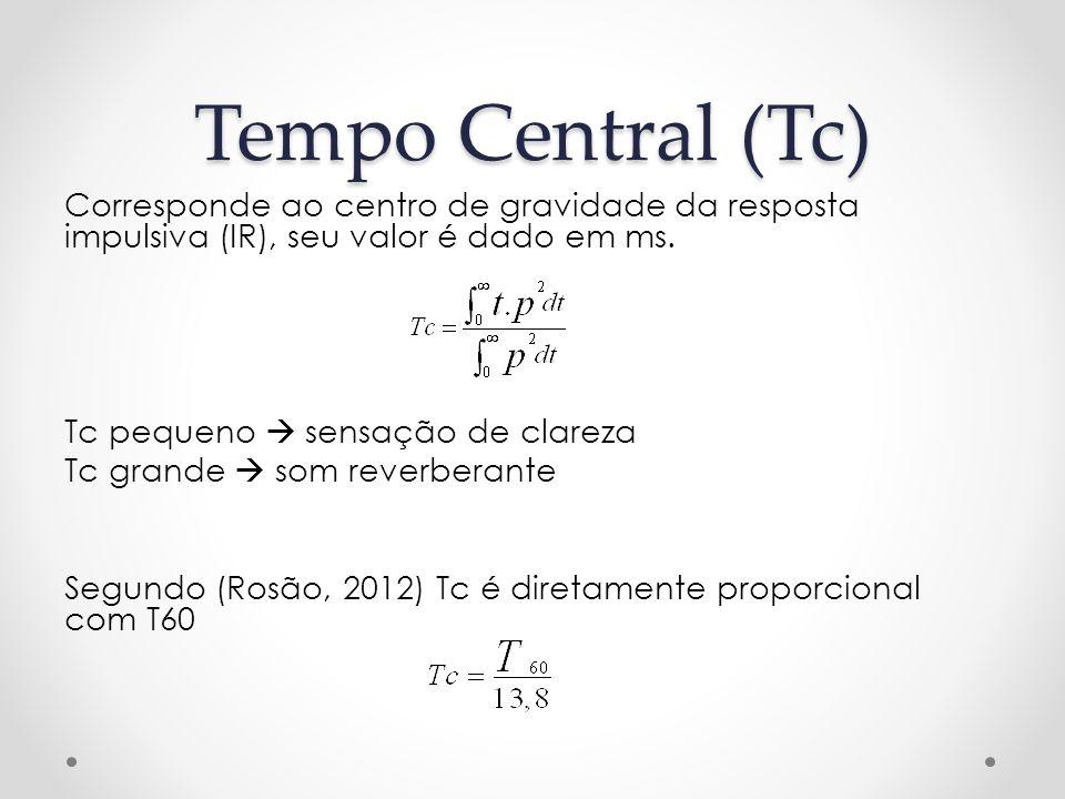 Tempo Central (Tc)