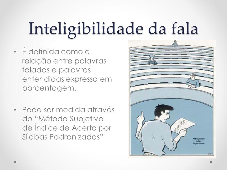 Inteligibilidade da fala