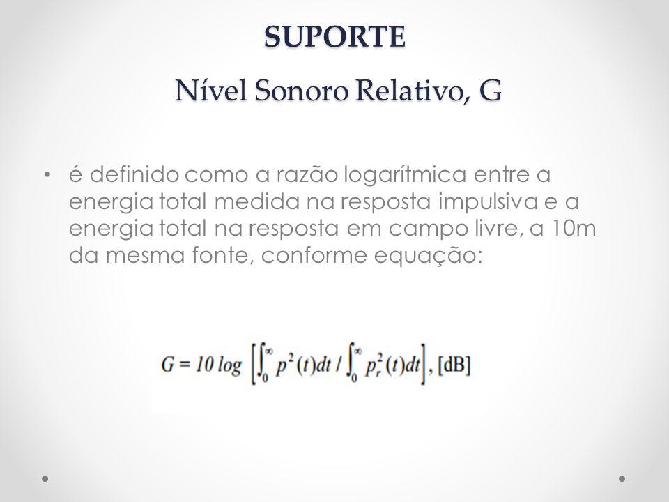 SUPORTE Nível Sonoro Relativo, G
