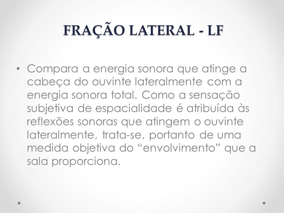 FRAÇÃO LATERAL - LF