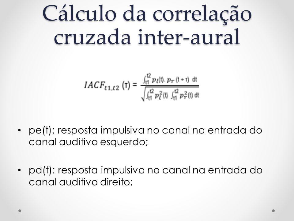 Cálculo da correlação cruzada inter-aural