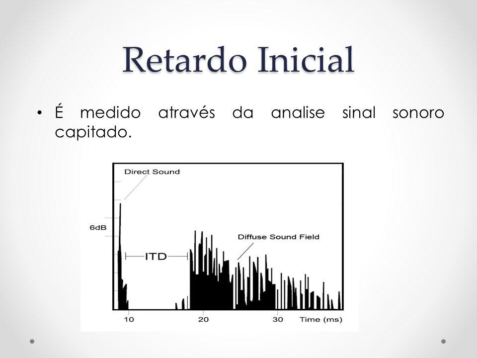 Retardo Inicial É medido através da analise sinal sonoro capitado.