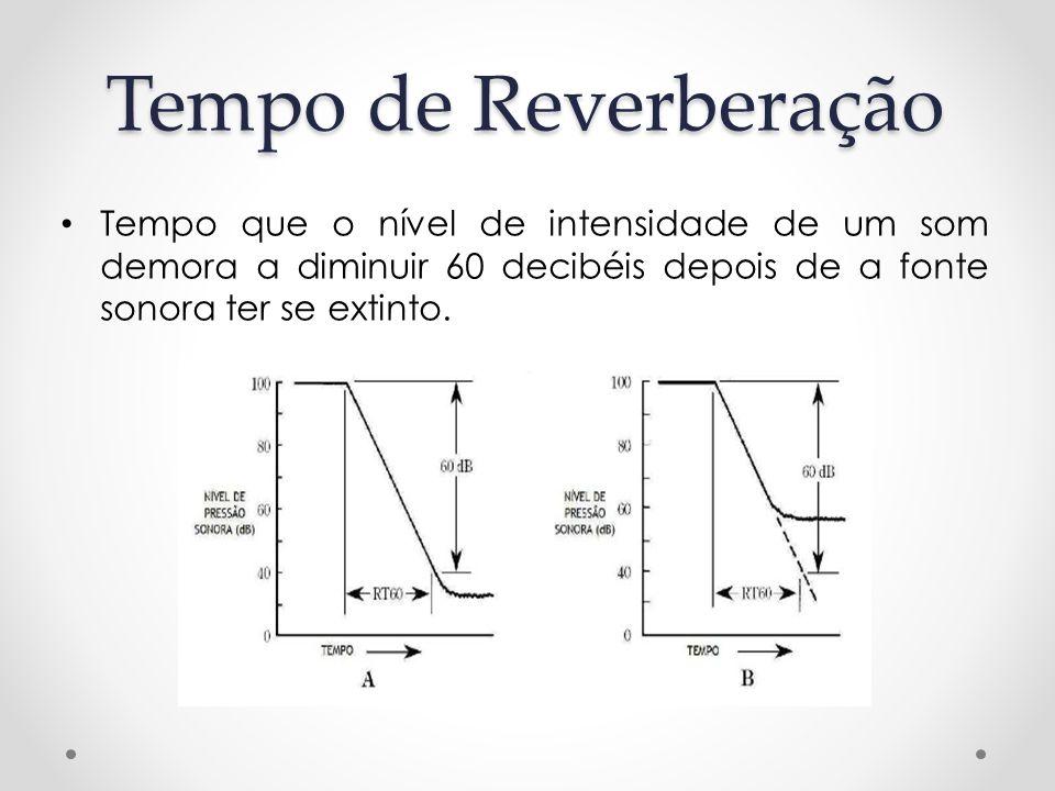 Tempo de Reverberação Tempo que o nível de intensidade de um som demora a diminuir 60 decibéis depois de a fonte sonora ter se extinto.