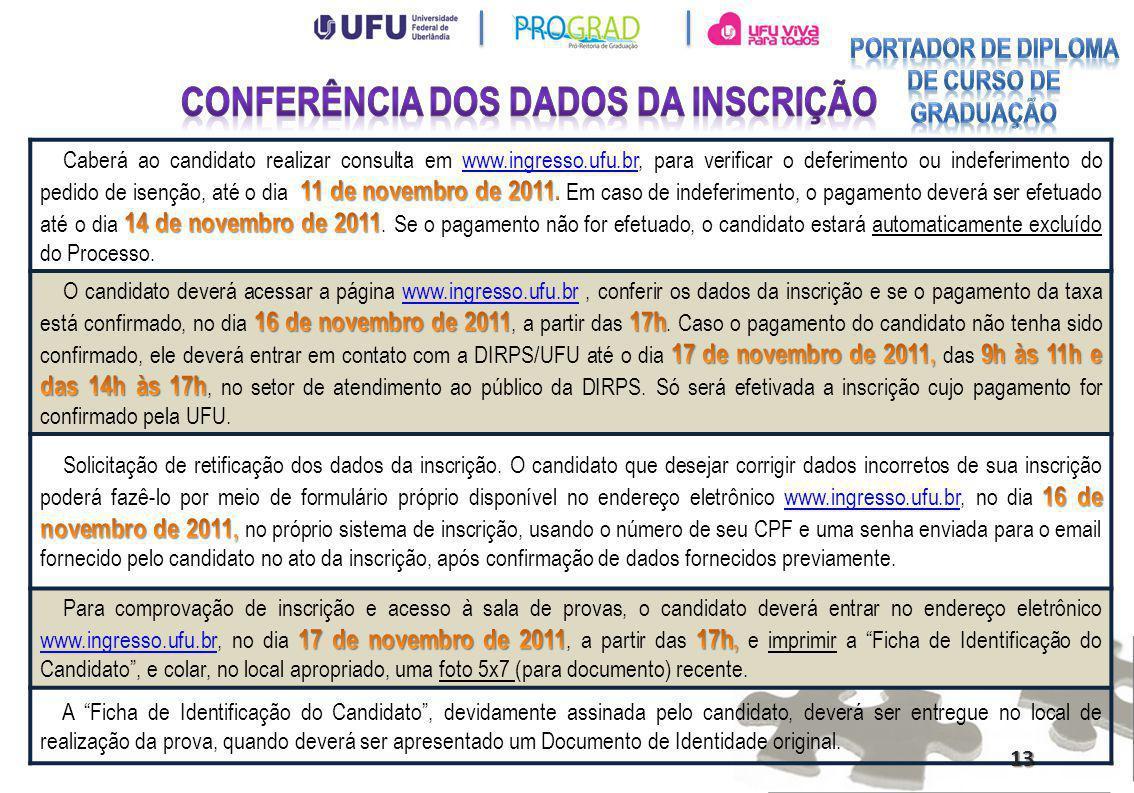 Conferência dos dados da inscrição