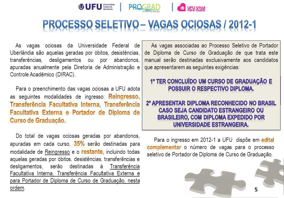 Processo Seletivo – Vagas Ociosas / 2012-1