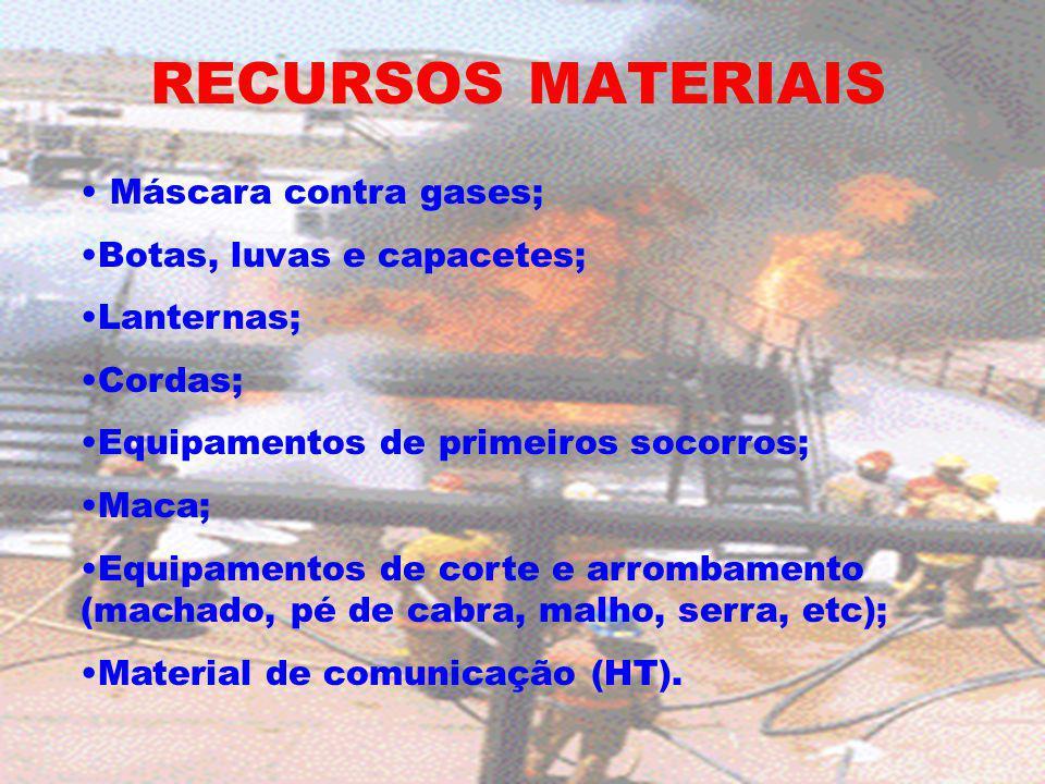RECURSOS MATERIAIS Máscara contra gases; Botas, luvas e capacetes;