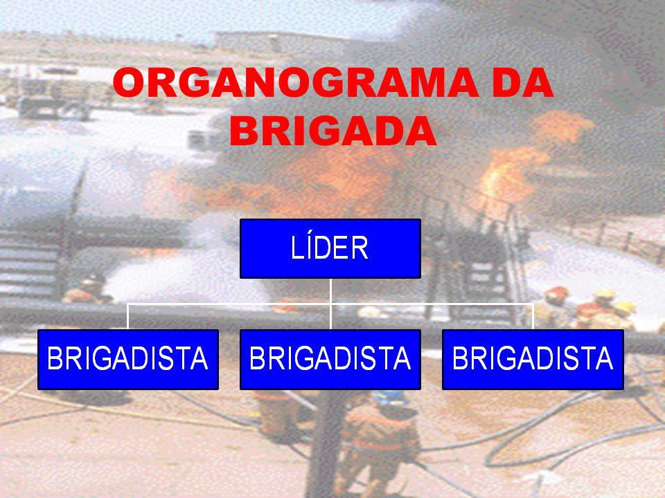 ORGANOGRAMA DA BRIGADA