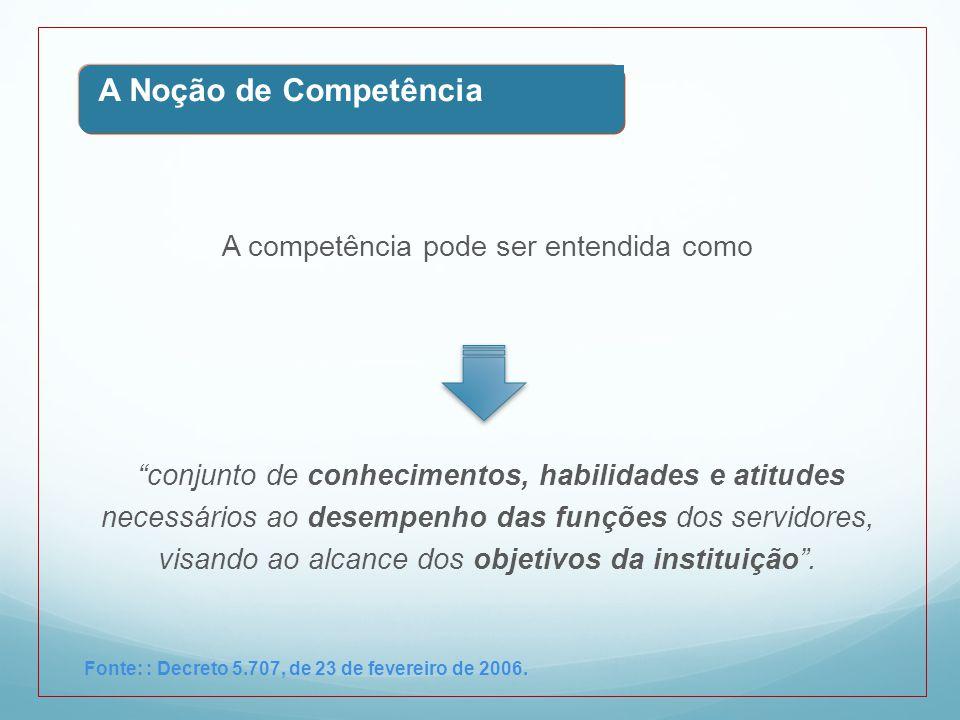 A Noção de Competência