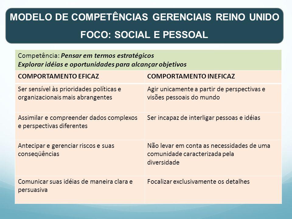 MODELO DE COMPETÊNCIAS GERENCIAIS REINO UNIDO