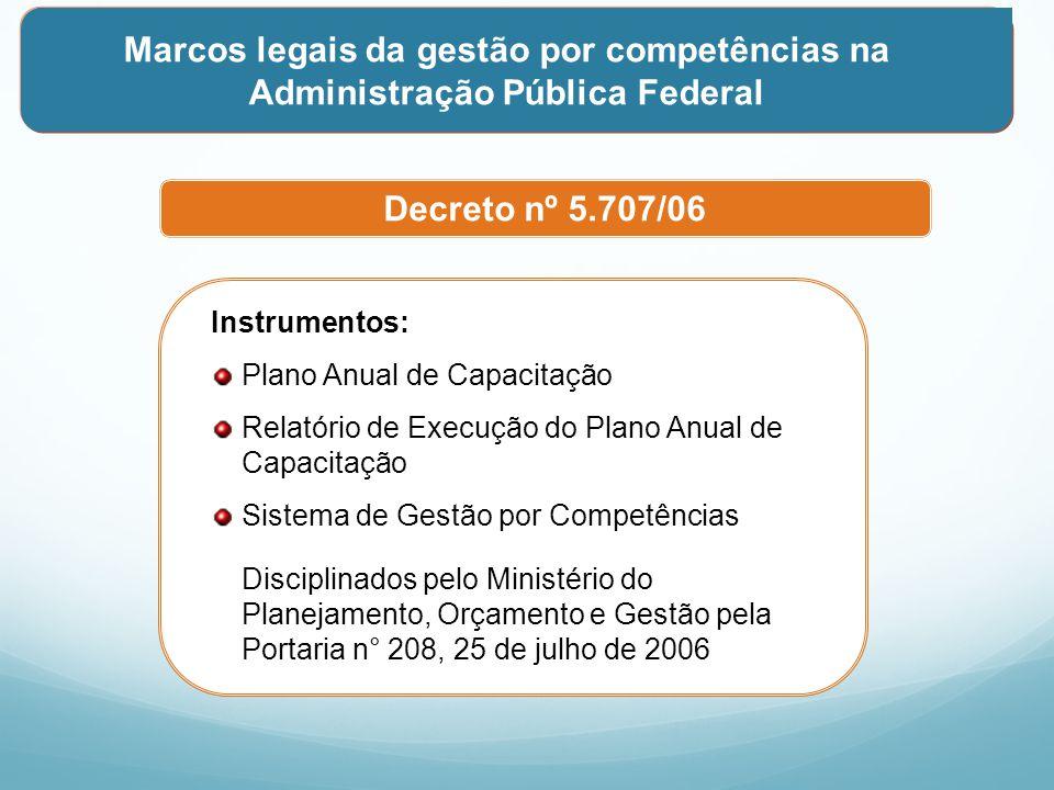 Marcos legais da gestão por competências na Administração Pública Federal