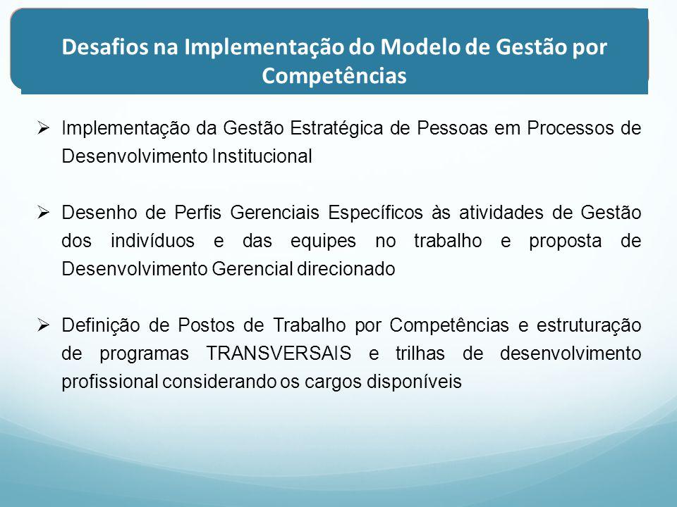 Desafios na Implementação do Modelo de Gestão por Competências