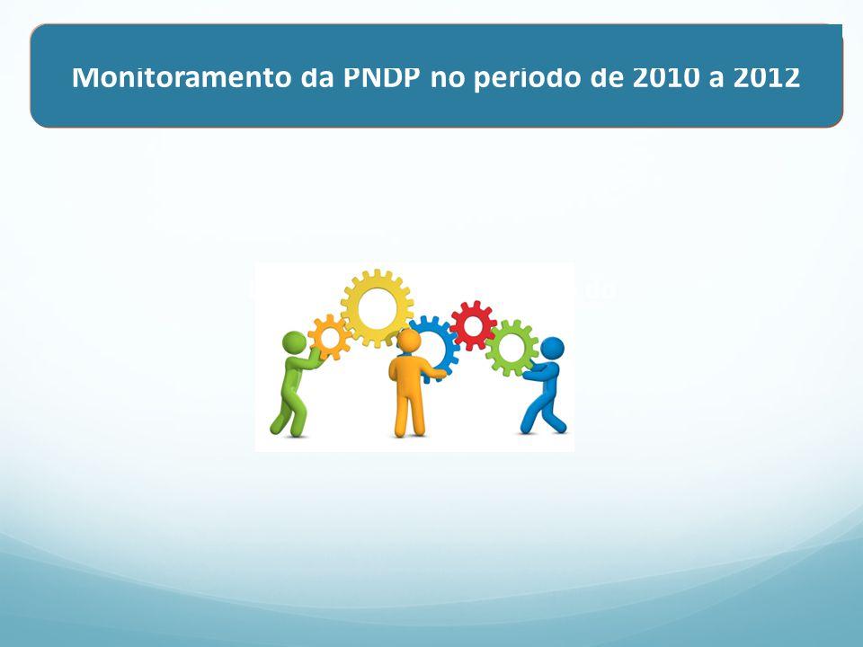 Monitoramento da PNDP no período de 2010 a 2012