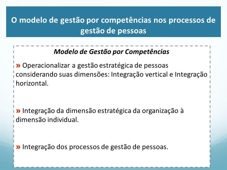 O modelo de gestão por competências nos processos de gestão de pessoas