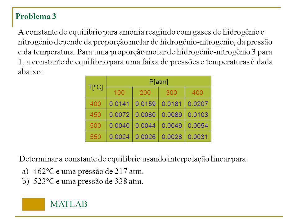 Problema 3 A constante de equilíbrio para amônia reagindo com gases de hidrogênio e.