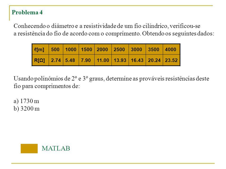 Problema 4 Conhecendo o diâmetro e a resistividade de um fio cilíndrico, verificou-se.
