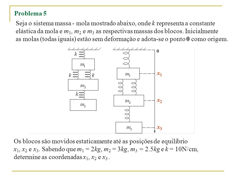 Os blocos são movidos estaticamente até as posições de equilíbrio