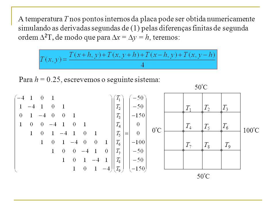 ordem D2T, de modo que para Dx = Dy = h, teremos:
