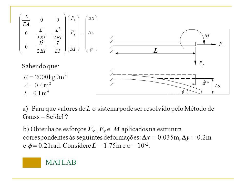 L Sabendo que: Para que valores de L o sistema pode ser resolvido pelo Método de. Gauss – Seidel