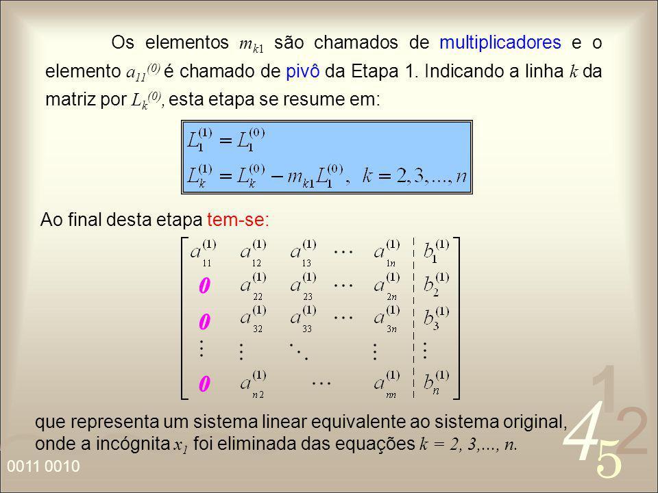 Os elementos mk1 são chamados de multiplicadores e o elemento a11(0) é chamado de pivô da Etapa 1. Indicando a linha k da matriz por Lk(0), esta etapa se resume em: