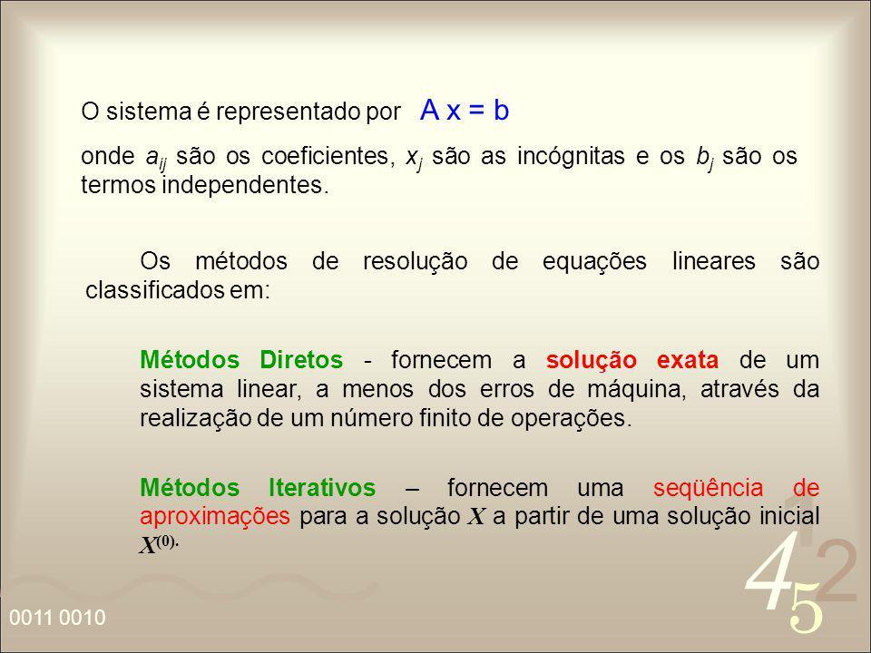 O sistema é representado por A x = b