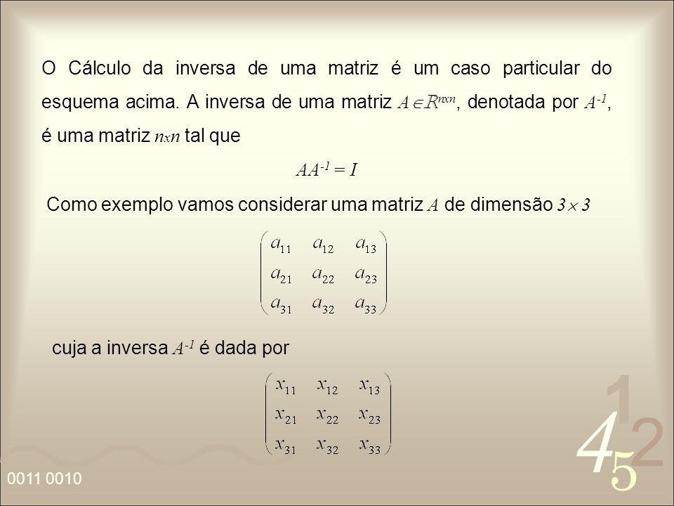O Cálculo da inversa de uma matriz é um caso particular do esquema acima. A inversa de uma matriz ARnxn, denotada por A-1, é uma matriz nxn tal que