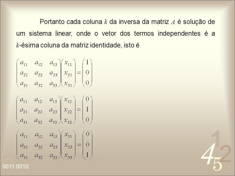 Portanto cada coluna k da inversa da matriz A é solução de um sistema linear, onde o vetor dos termos independentes é a k-ésima coluna da matriz identidade, isto é