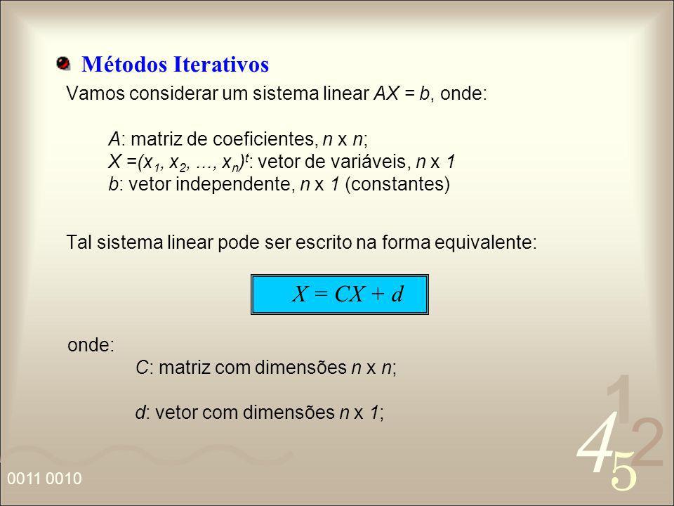 Métodos Iterativos X = CX + d