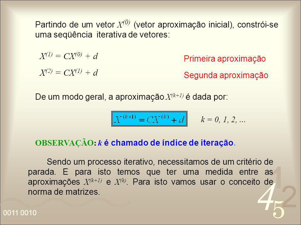 X(1) = CX(0) + d X(2) = CX(1) + d
