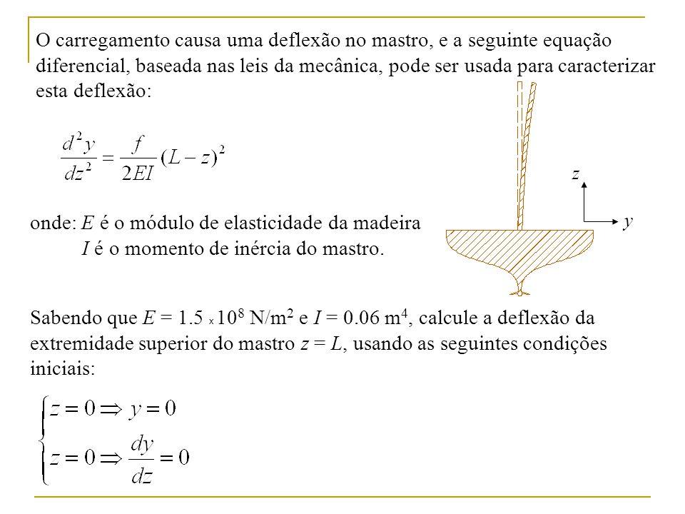 O carregamento causa uma deflexão no mastro, e a seguinte equação