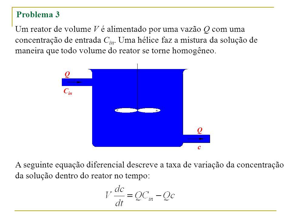 Um reator de volume V é alimentado por uma vazão Q com uma