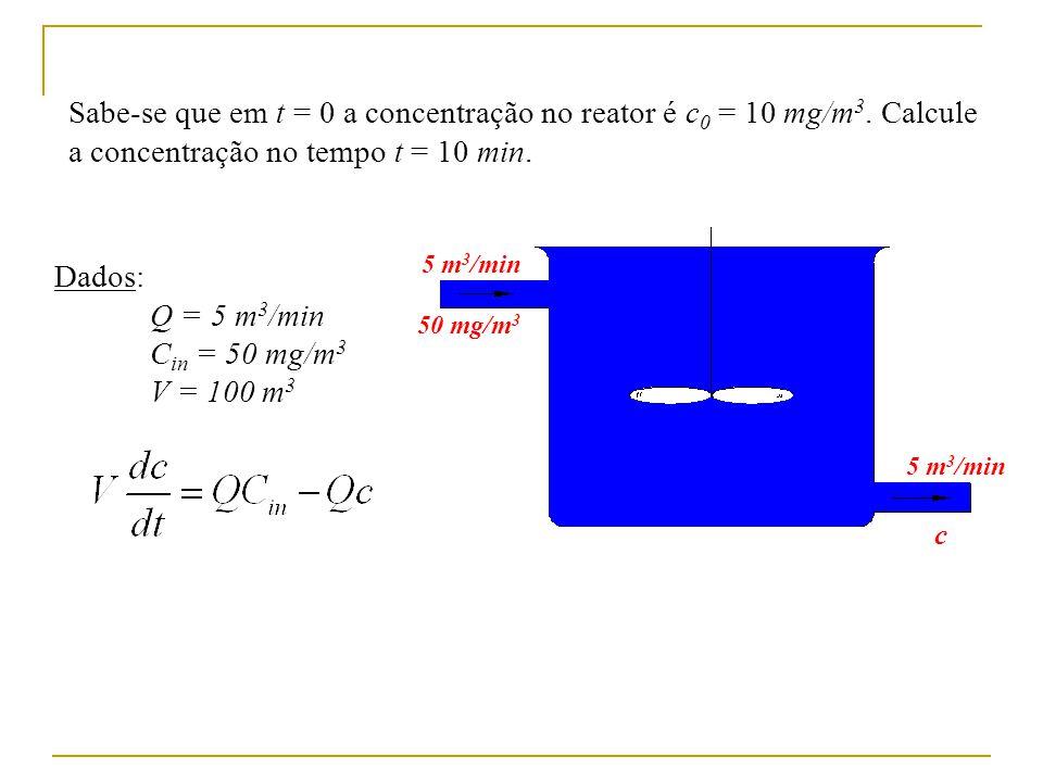 Sabe-se que em t = 0 a concentração no reator é c0 = 10 mg/m3. Calcule