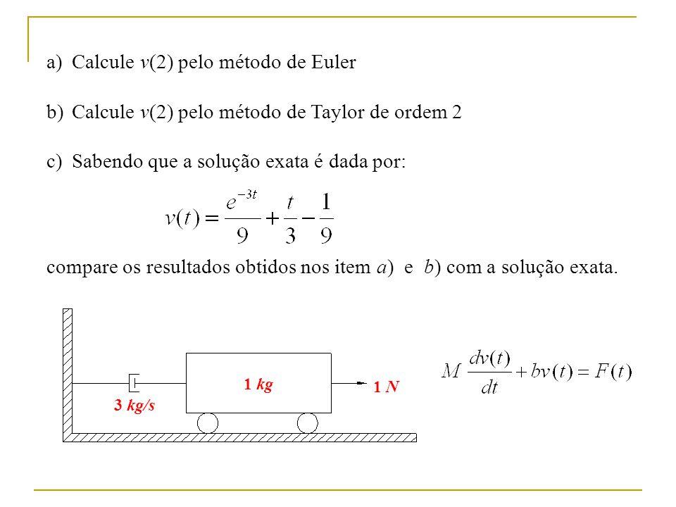 Calcule v(2) pelo método de Euler