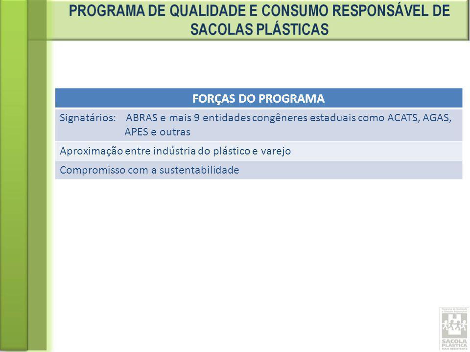 FORÇAS DO PROGRAMA Signatários: ABRAS e mais 9 entidades congêneres estaduais como ACATS, AGAS, APES e outras.