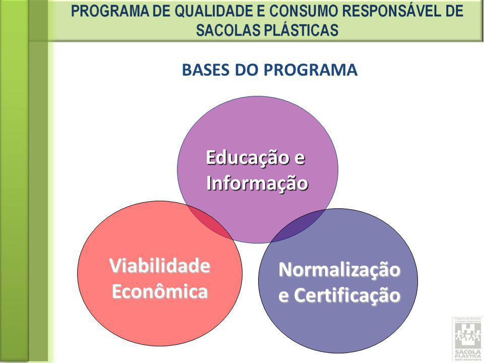 Educação e Informação Viabilidade Normalização Econômica