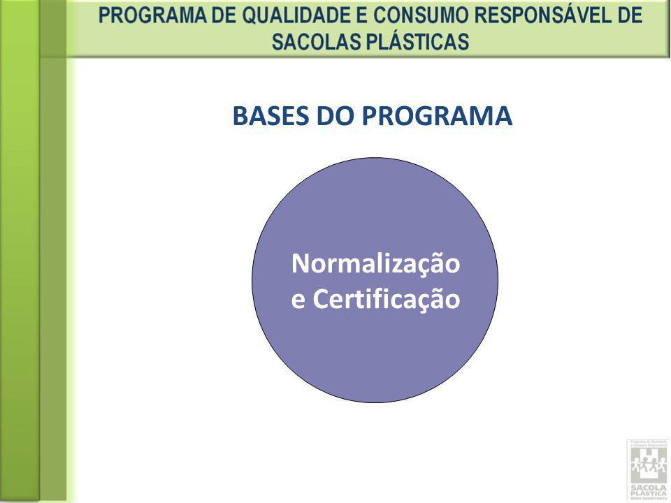 BASES DO PROGRAMA Normalização e Certificação