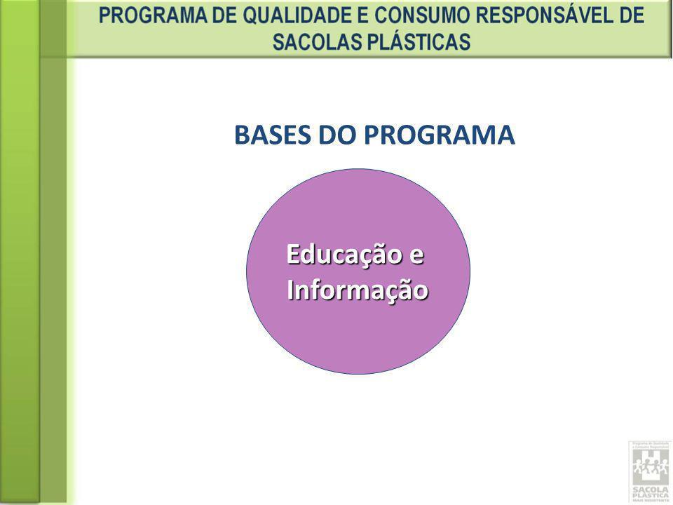 BASES DO PROGRAMA Educação e Informação