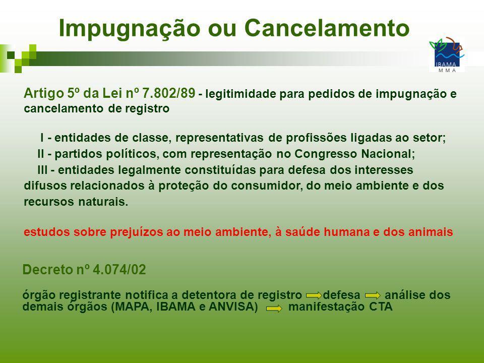 Impugnação ou Cancelamento