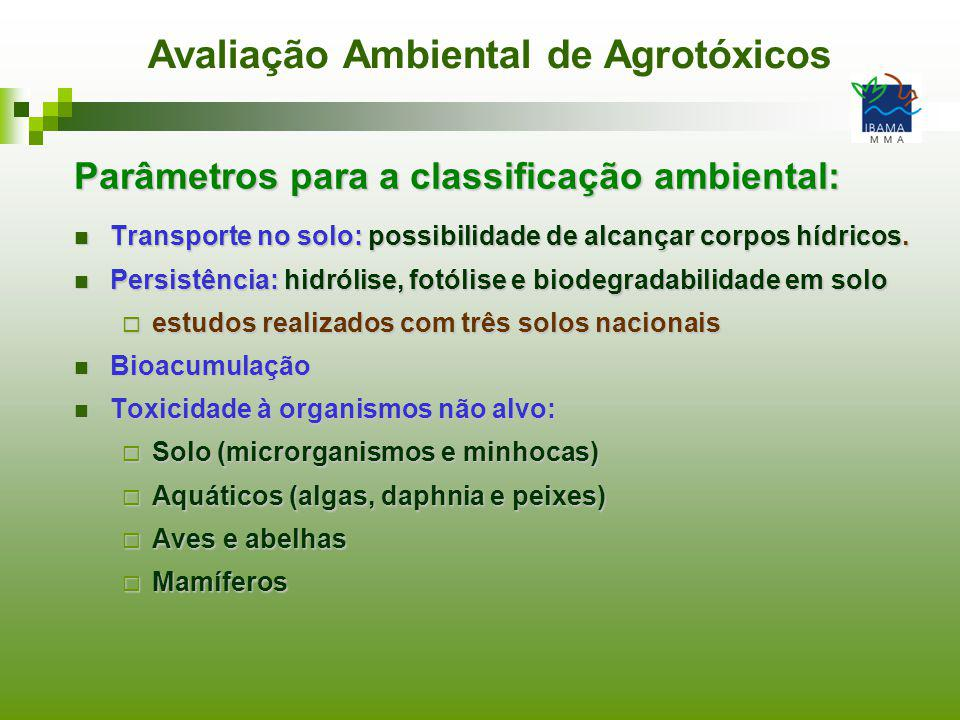 Parâmetros para a classificação ambiental: