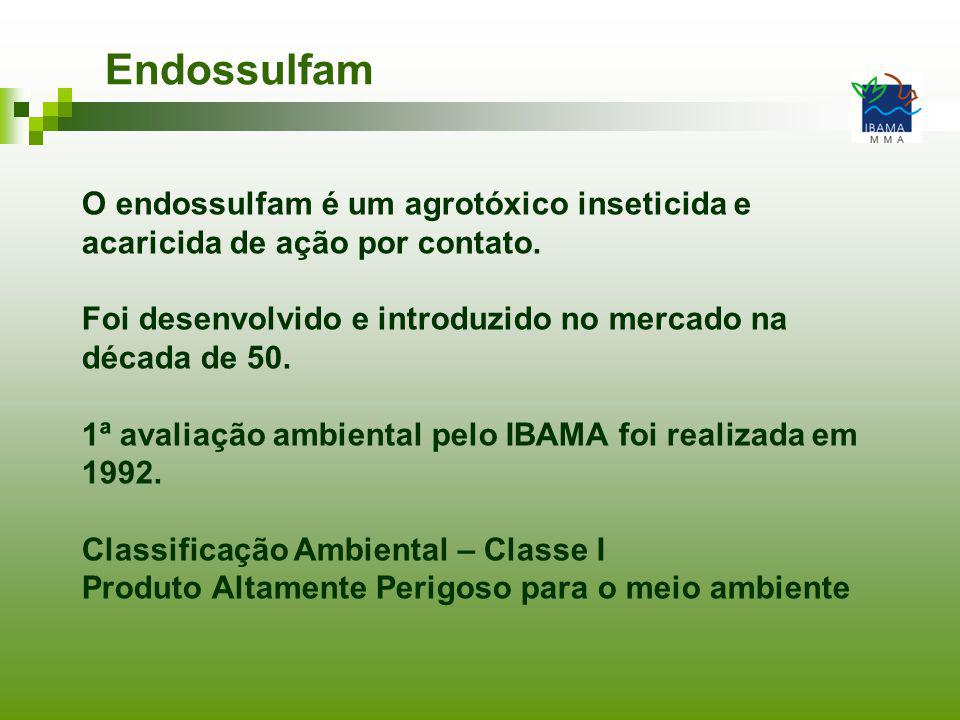 Endossulfam O endossulfam é um agrotóxico inseticida e acaricida de ação por contato. Foi desenvolvido e introduzido no mercado na década de 50.