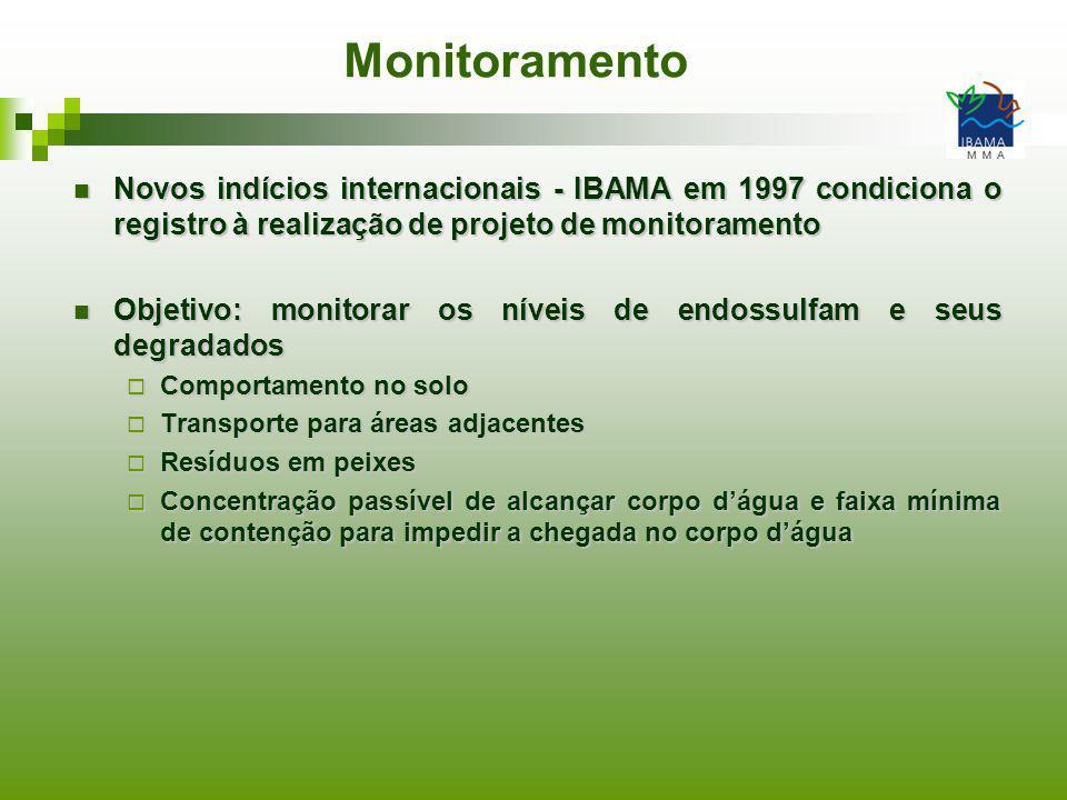 Monitoramento Novos indícios internacionais - IBAMA em 1997 condiciona o registro à realização de projeto de monitoramento.