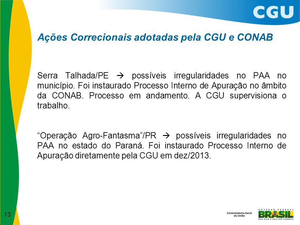 Ações Correcionais adotadas pela CGU e CONAB