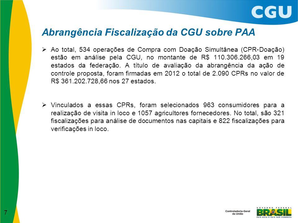 Abrangência Fiscalização da CGU sobre PAA