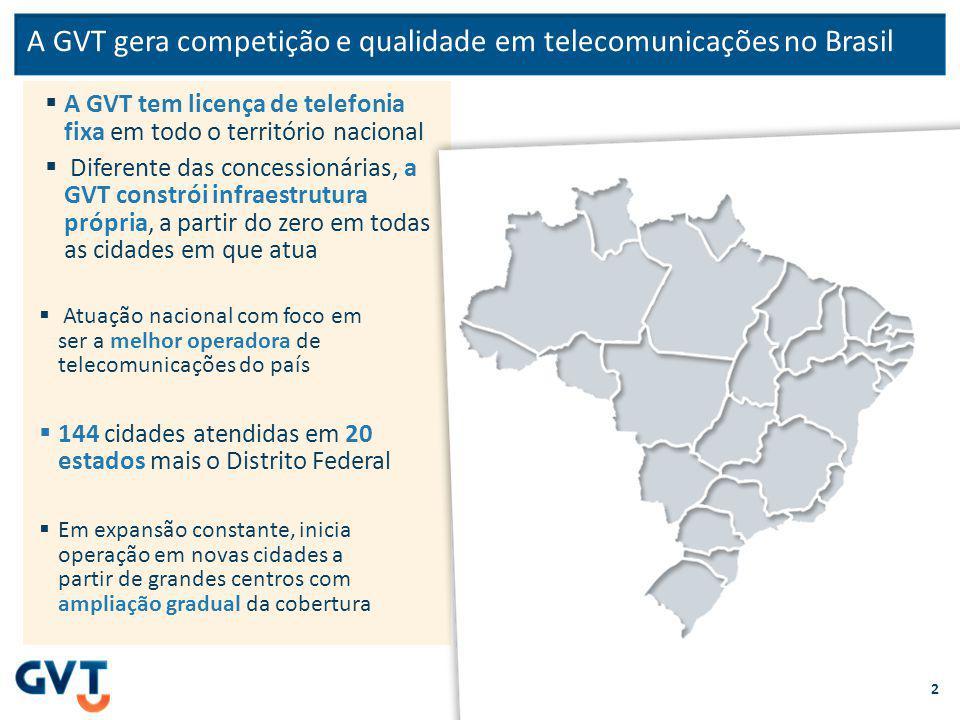A GVT gera competição e qualidade em telecomunicações no Brasil