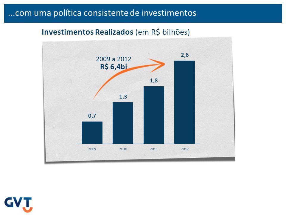 ...com uma política consistente de investimentos