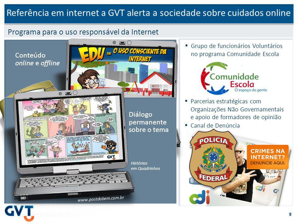 Referência em internet a GVT alerta a sociedade sobre cuidados online