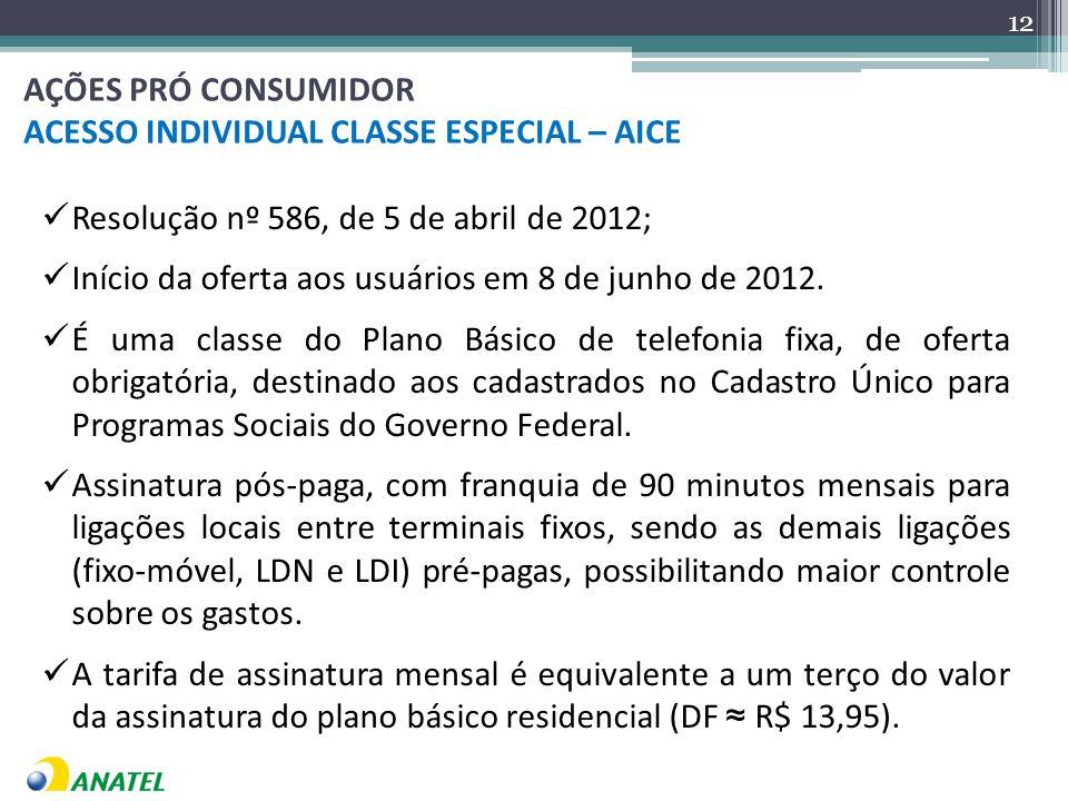 AÇÕES PRÓ CONSUMIDOR ACESSO INDIVIDUAL CLASSE ESPECIAL – AICE