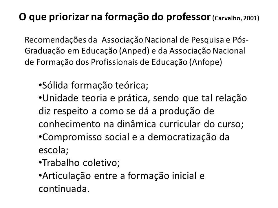 O que priorizar na formação do professor (Carvalho, 2001)
